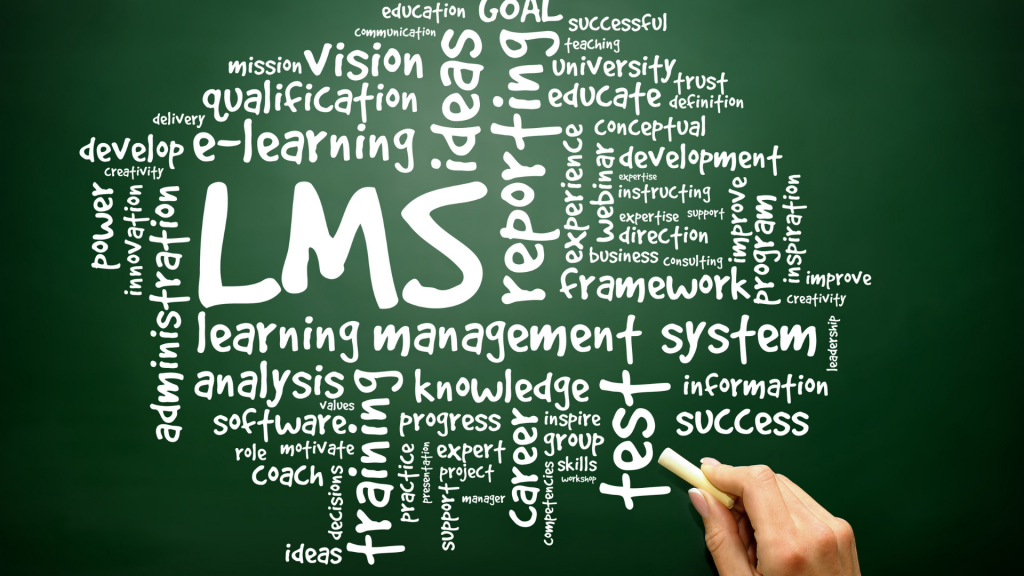 A photo depicting words that makes up a learning management system or LMS. Words such as analysis, training, ideas, e-learning, frameword, test